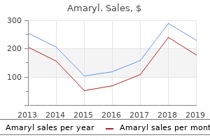 purchase amaryl 4mg online