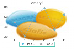 buy discount amaryl on-line