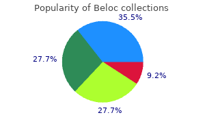 purchase beloc with paypal