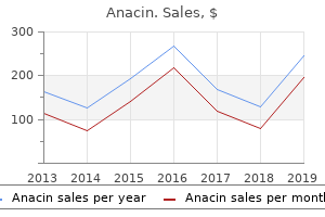 cheap 525 mg anacin overnight delivery