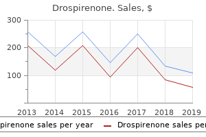 buy drospirenone 3.03 mg without prescription