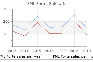 discount 5  ml fml forte with amex