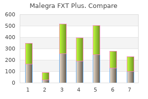 purchase 160mg malegra fxt plus with visa