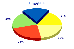 buy generic flavoxate 200mg on-line