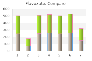 purchase flavoxate online from canada