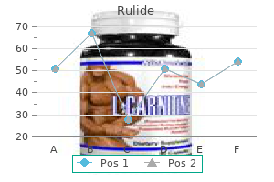 generic 150 mg rulide with mastercard