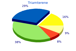 discount 75 mg triamterene fast delivery