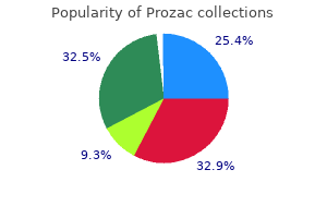 buy prozac 20mg overnight delivery
