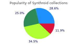 buy genuine synthroid on-line