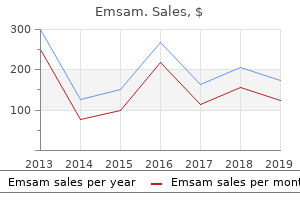 buy emsam with paypal