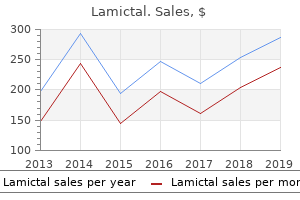 purchase lamictal 100mg online