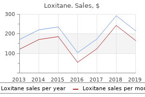 purchase loxitane 10mg fast delivery