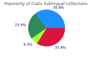 cheap cialis sublingual 20mg with amex