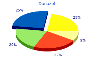 generic danazol 100 mg fast delivery