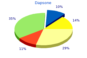 order dapsone 100 mg without a prescription