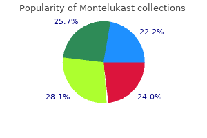 order montelukast from india