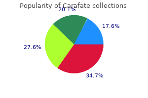 purchase discount carafate online