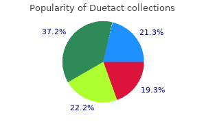 order duetact 16 mg fast delivery