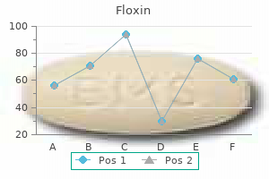 order floxin online from canada