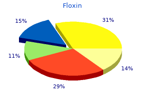 purchase 400mg floxin with amex