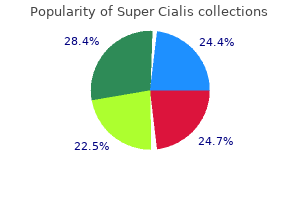 order super cialis 80 mg on line