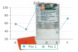 purchase 4 mg zofran overnight delivery