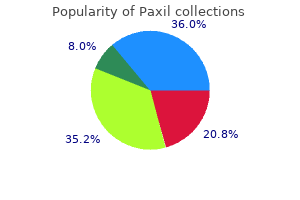 purchase paxil line
