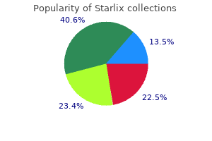 purchase discount starlix